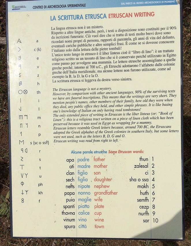 etruskisch-schrift